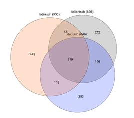 regionalentwicklung_euler